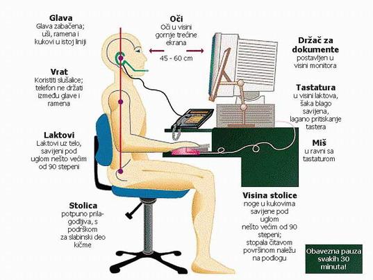 ergonomija2